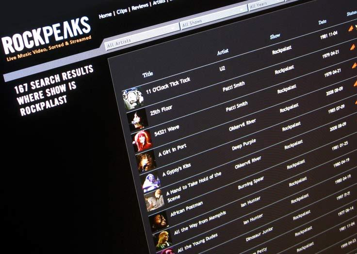 RockPeaks Shows RockPalast