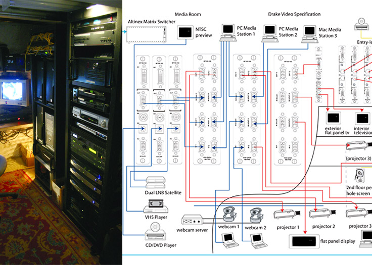 Drake Video Schematic and Media Room Racks